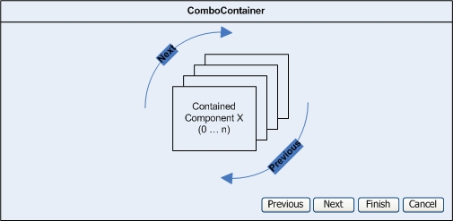 combo-container-component-overview