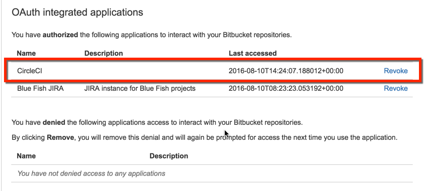 CircleCI appearing as an OAuth Integrated Application under Bitbucket's settings