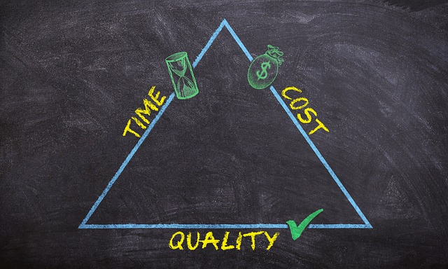 Triangle of time, cost, and quality